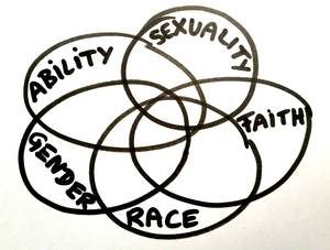 Intersektionalität © Frauenkreise