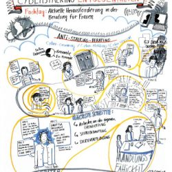 2016 Graphic Recording Cyberstalking © FRIEDA
