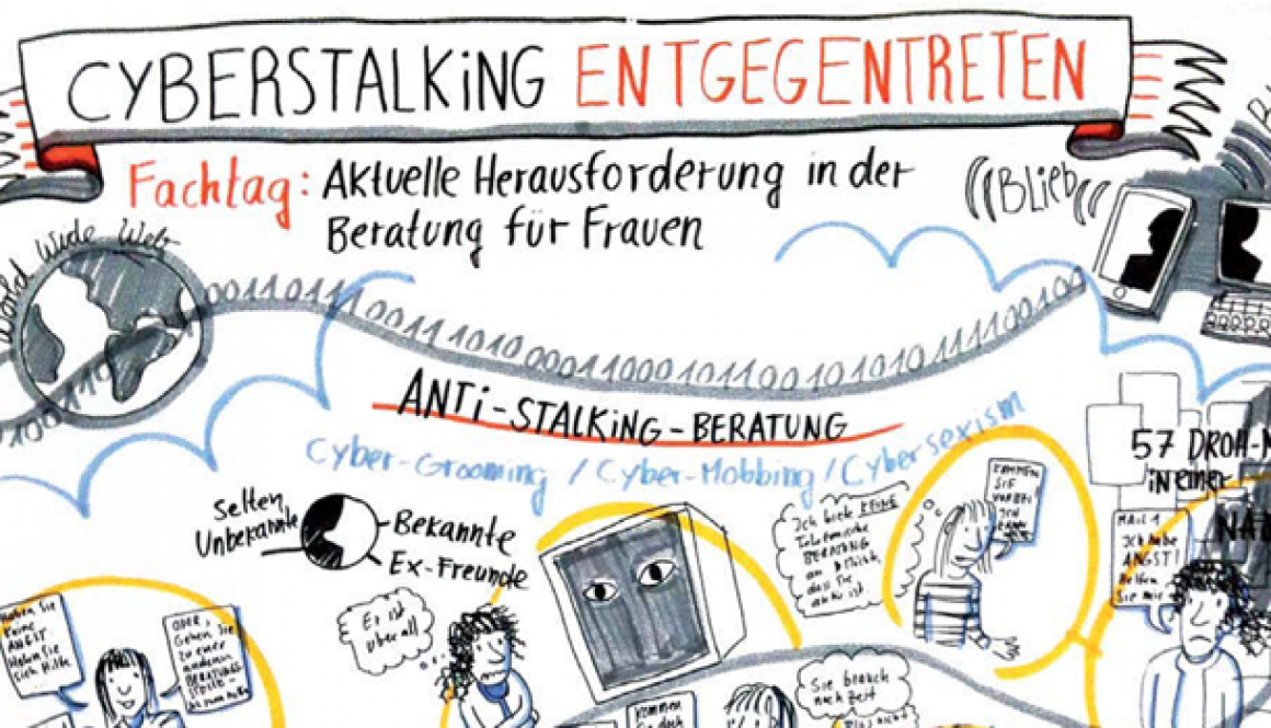 Graphic Recording: Cyberstalking entgegentreten (Ausschnitt), gezeichnet am 24. Mai 2016 auf dem Fachtag von Julia Both, 123comics © Anti-Stalking-Projekt, FRIEDA-Frauenzentrum e. V.