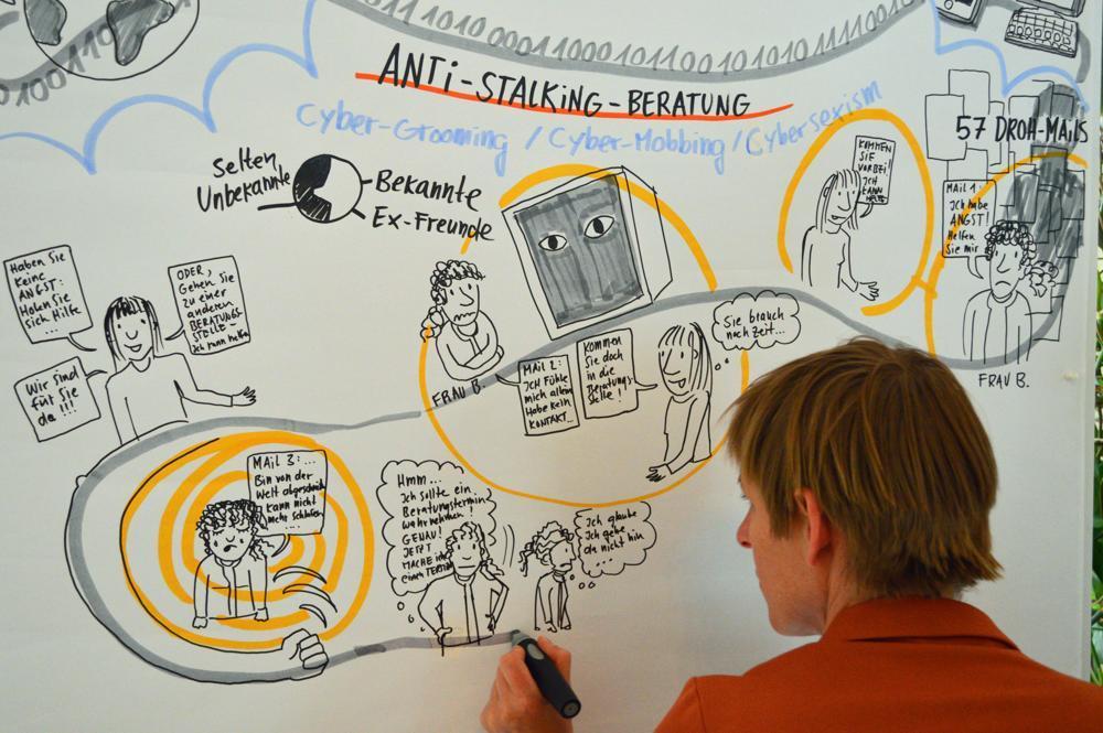 """Graphic Recording beim Fachtag """"Cyberstalking entgegentreten"""" am 24. Mai 2016 © FRIEDA"""